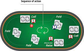 No-Limit Texas Hold'em explained in simple terms